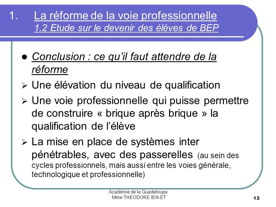 Académie de la Guadeloupe Mme THEODORE IEN-ET 13 1.La réforme de la voie professionnelle 1.2 Etude sur le devenir des élèves de BEP Conclusion : ce qu