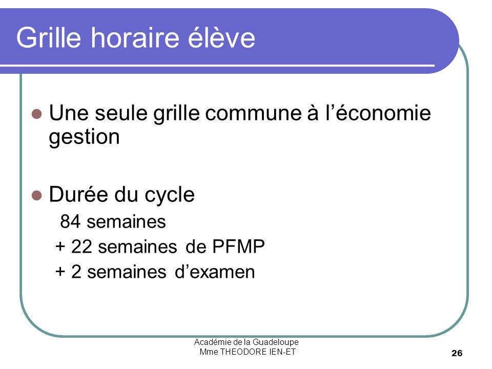 Académie de la Guadeloupe Mme THEODORE IEN-ET 26 Grille horaire élève Une seule grille commune à léconomie gestion Durée du cycle 84 semaines + 22 semaines de PFMP + 2 semaines dexamen