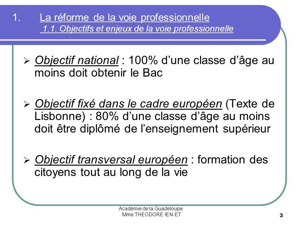 Académie de la Guadeloupe Mme THEODORE IEN-ET 3 1.La réforme de la voie professionnelle 1.1. Objectifs et enjeux de la voie professionnelle Objectif n