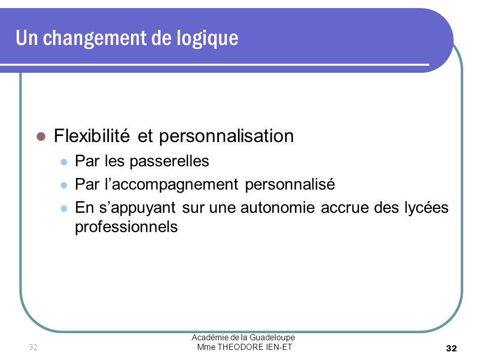 Académie de la Guadeloupe Mme THEODORE IEN-ET 32 Un changement de logique Flexibilité et personnalisation Par les passerelles Par laccompagnement personnalisé En sappuyant sur une autonomie accrue des lycées professionnels 32
