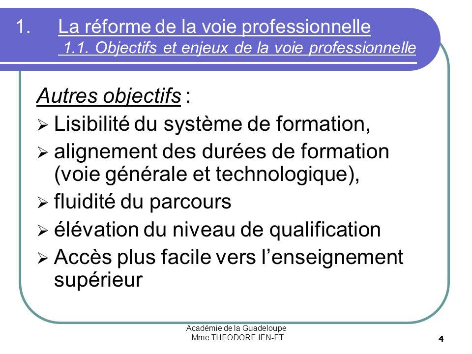 Académie de la Guadeloupe Mme THEODORE IEN-ET 4 1.La réforme de la voie professionnelle 1.1. Objectifs et enjeux de la voie professionnelle Autres obj