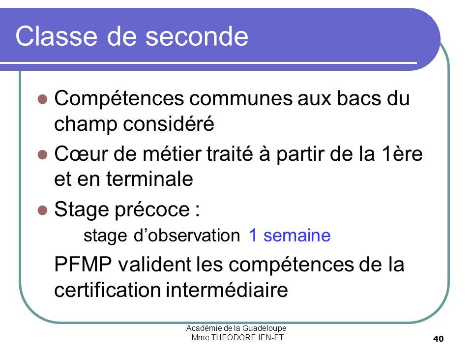 Académie de la Guadeloupe Mme THEODORE IEN-ET 40 Classe de seconde Compétences communes aux bacs du champ considéré Cœur de métier traité à partir de