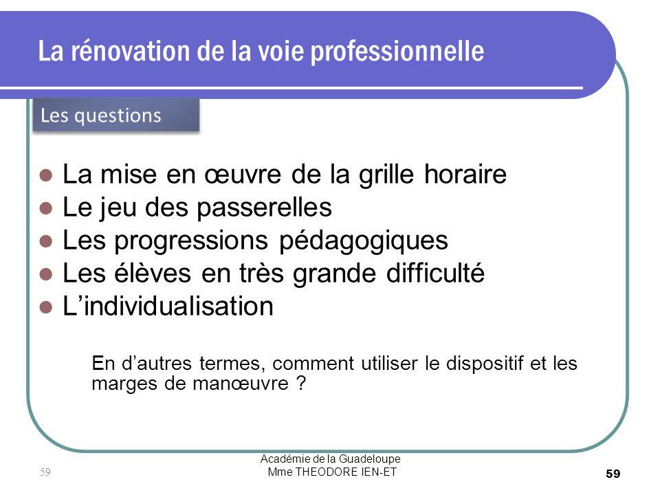 Académie de la Guadeloupe Mme THEODORE IEN-ET 59 La rénovation de la voie professionnelle La mise en œuvre de la grille horaire Le jeu des passerelles