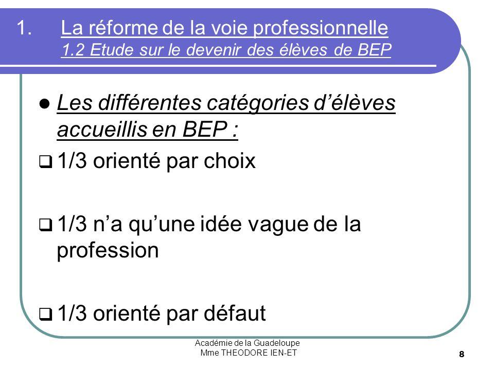 Académie de la Guadeloupe Mme THEODORE IEN-ET 8 1.La réforme de la voie professionnelle 1.2 Etude sur le devenir des élèves de BEP Les différentes cat