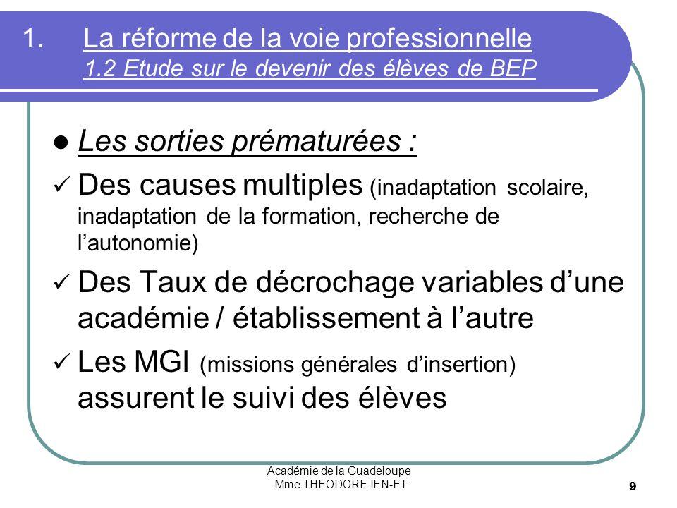 Académie de la Guadeloupe Mme THEODORE IEN-ET 9 1.La réforme de la voie professionnelle 1.2 Etude sur le devenir des élèves de BEP Les sorties prématu