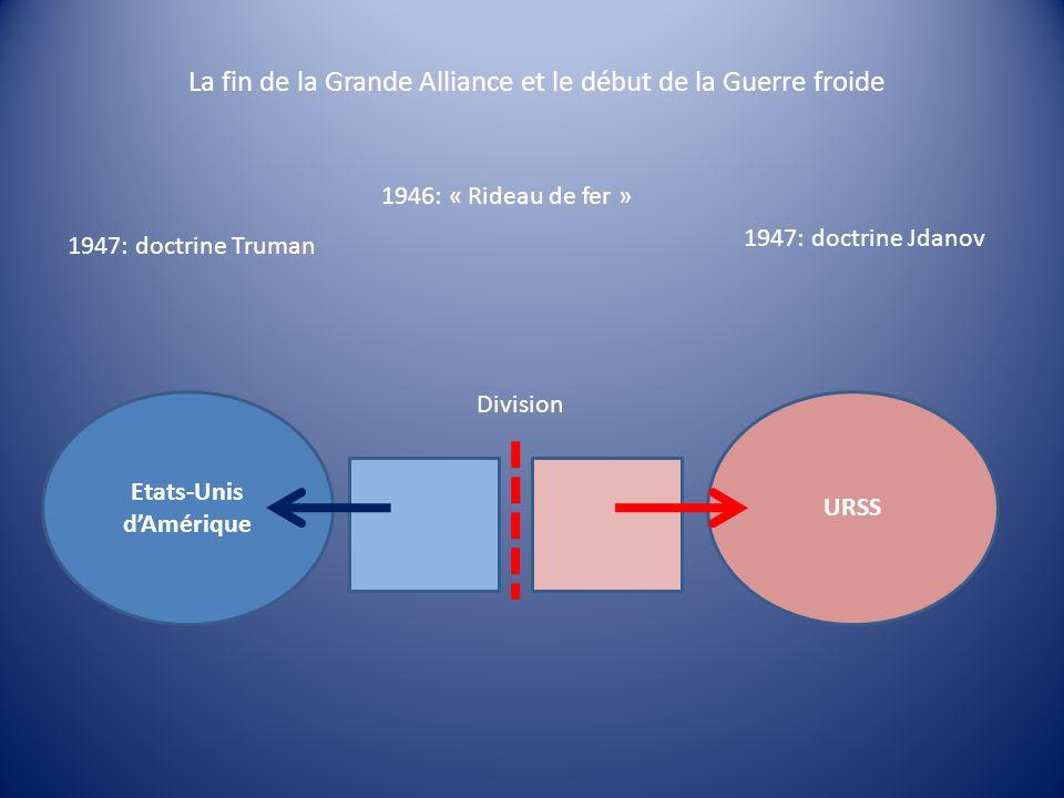 URSS Etats-Unis dAmérique Division 1946: « Rideau de fer » 1947: doctrine Truman 1947: doctrine Jdanov La fin de la Grande Alliance et le début de la