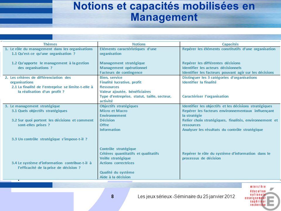 E 9 Notions et Capacités mobilisées en Sciences de gestion 9 Les jeux sérieux -Séminaire du 25 janvier 2012