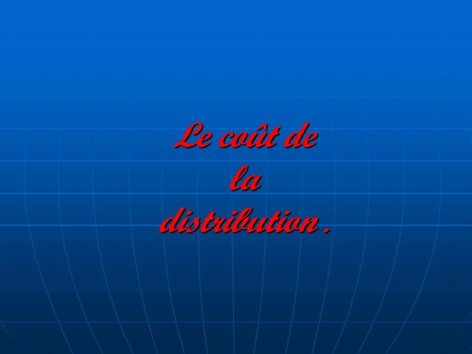 Le coût de la distribution.