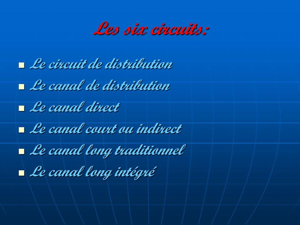 Les six circuits: Le circuit de distribution Le circuit de distribution Le canal de distribution Le canal de distribution Le canal direct Le canal dir