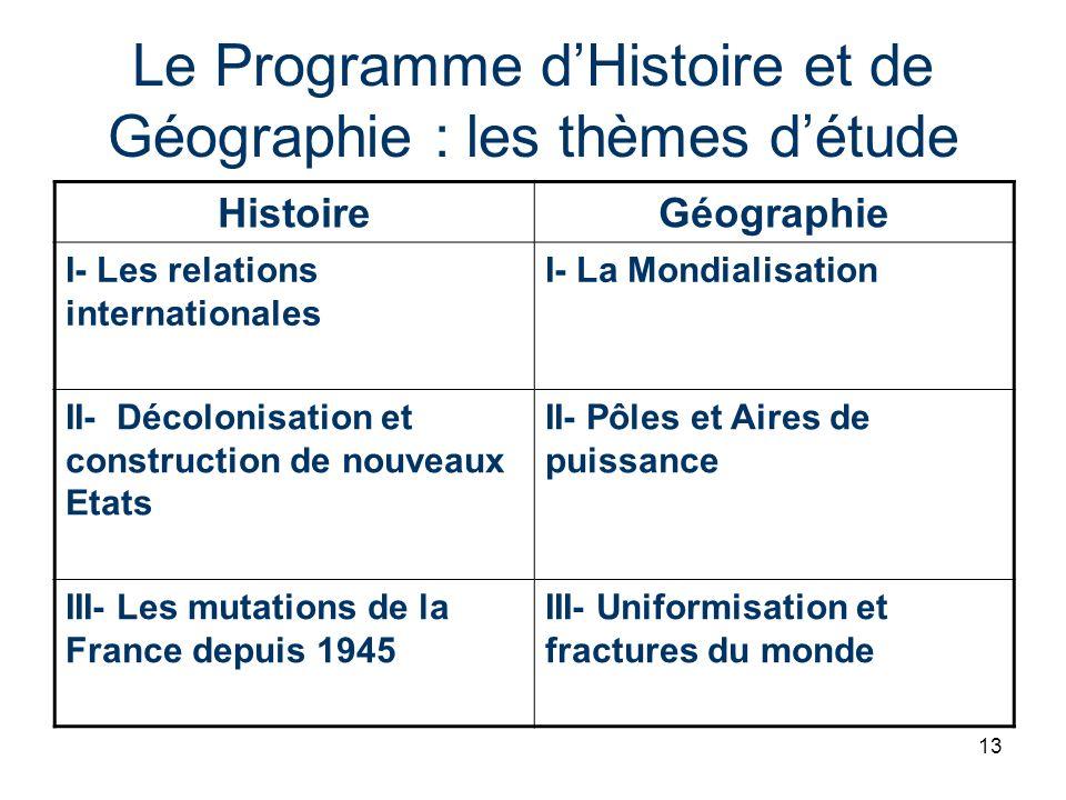 13 Le Programme dHistoire et de Géographie : les thèmes détude HistoireGéographie I- Les relations internationales I- La Mondialisation II- Décolonisa
