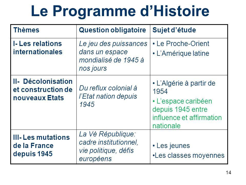14 Le Programme dHistoire ThèmesQuestion obligatoireSujet détude I- Les relations internationales II- Décolonisation et construction de nouveaux Etats