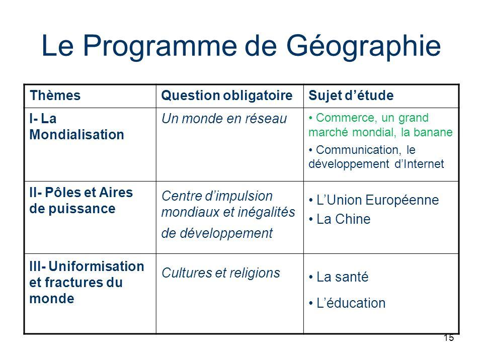 15 Le Programme de Géographie ThèmesQuestion obligatoireSujet détude I- La Mondialisation II- Pôles et Aires de puissance III- Uniformisation et fract
