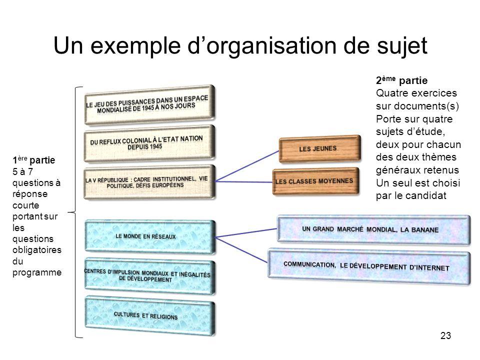 Un exemple dorganisation de sujet 23 1 ère partie 5 à 7 questions à réponse courte portant sur les questions obligatoires du programme 2 ème partie Qu