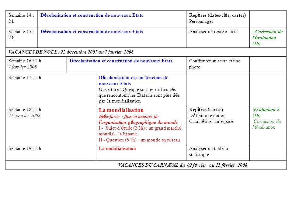 Semaine 14 : 2 h D é colonisation et construction de nouveaux EtatsRep è res (dates-cl é s, cartes) Personnages Semaine 15 : 2 h D é colonisation et c