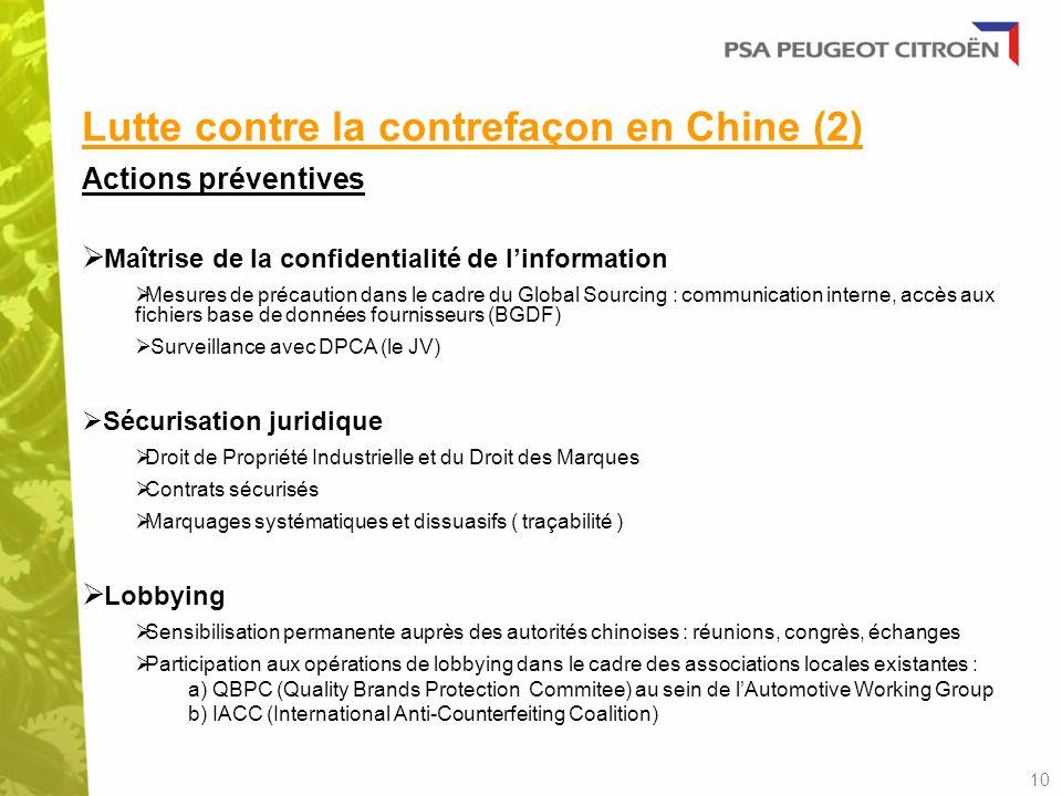 Lutte contre la contrefaçon en Chine (2) Actions préventives Maîtrise de la confidentialité de linformation Mesures de précaution dans le cadre du Glo