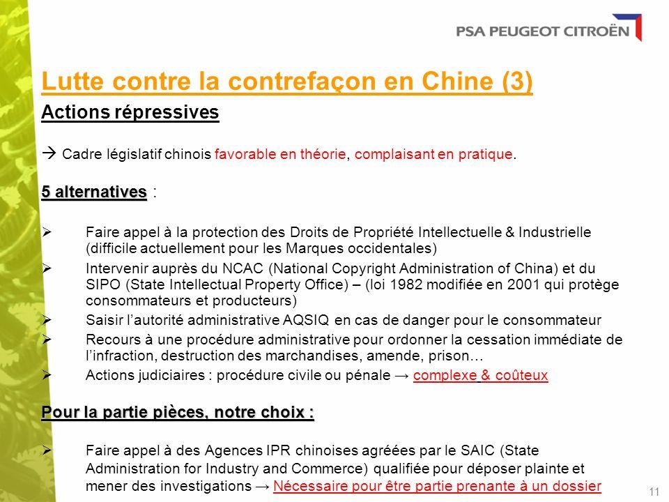 Lutte contre la contrefaçon en Chine (3) Actions répressives Cadre législatif chinois favorable en théorie, complaisant en pratique. 5 alternatives 5