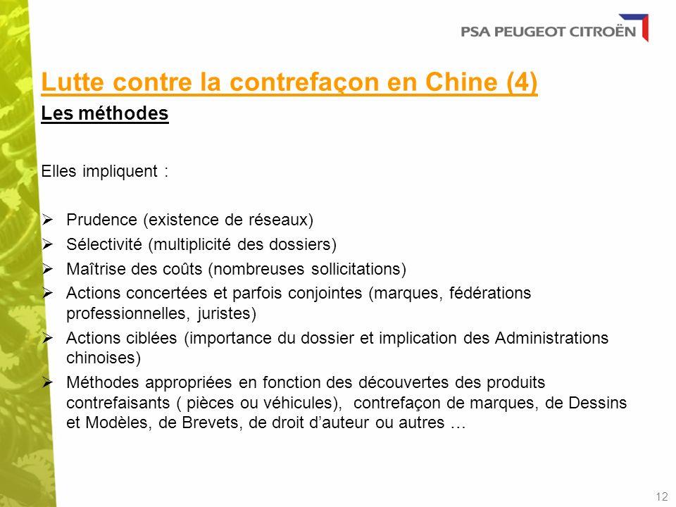 Lutte contre la contrefaçon en Chine (4) Les méthodes Elles impliquent : Prudence (existence de réseaux) Sélectivité (multiplicité des dossiers) Maîtr