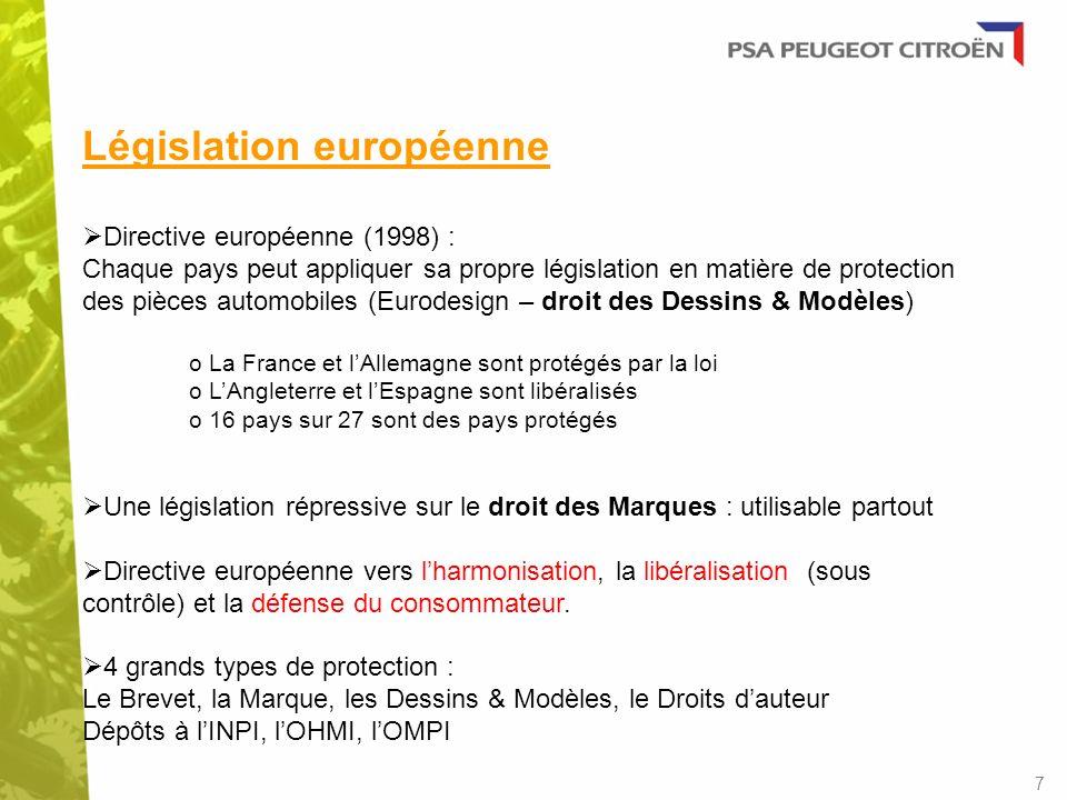 Législation européenne Directive européenne (1998) : Chaque pays peut appliquer sa propre législation en matière de protection des pièces automobiles
