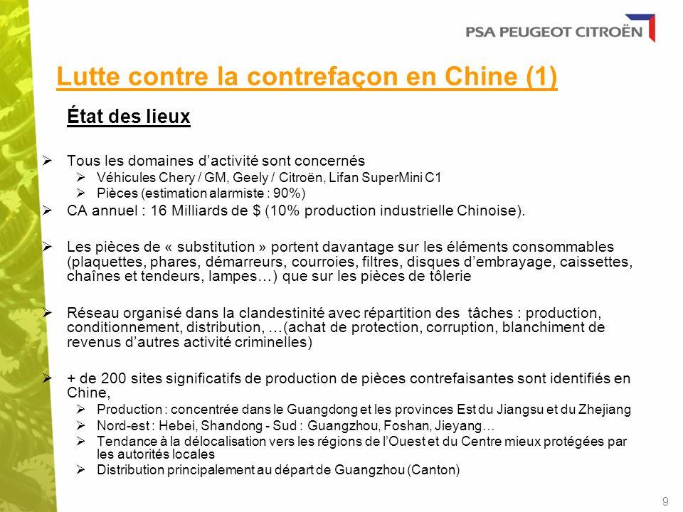 Lutte contre la contrefaçon en Chine (2) Actions préventives Maîtrise de la confidentialité de linformation Mesures de précaution dans le cadre du Global Sourcing : communication interne, accès aux fichiers base de données fournisseurs (BGDF) Surveillance avec DPCA (le JV) Sécurisation juridique Droit de Propriété Industrielle et du Droit des Marques Contrats sécurisés Marquages systématiques et dissuasifs ( traçabilité ) Lobbying Sensibilisation permanente auprès des autorités chinoises : réunions, congrès, échanges Participation aux opérations de lobbying dans le cadre des associations locales existantes : a) QBPC (Quality Brands Protection Commitee) au sein de lAutomotive Working Group b) IACC (International Anti-Counterfeiting Coalition) 10
