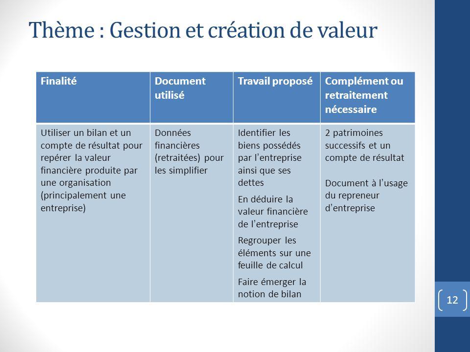 12 FinalitéDocument utilisé Travail proposéComplément ou retraitement nécessaire Utiliser un bilan et un compte de résultat pour repérer la valeur fin