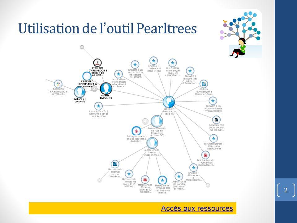 Utilisation de loutil Pearltrees 2 Accès aux ressources