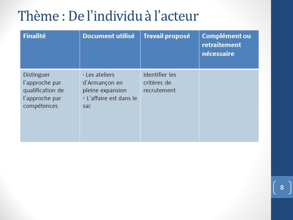 8 FinalitéDocument utiliséTravail proposéComplément ou retraitement nécessaire Distinguer lapproche par qualification de lapproche par compétences Les