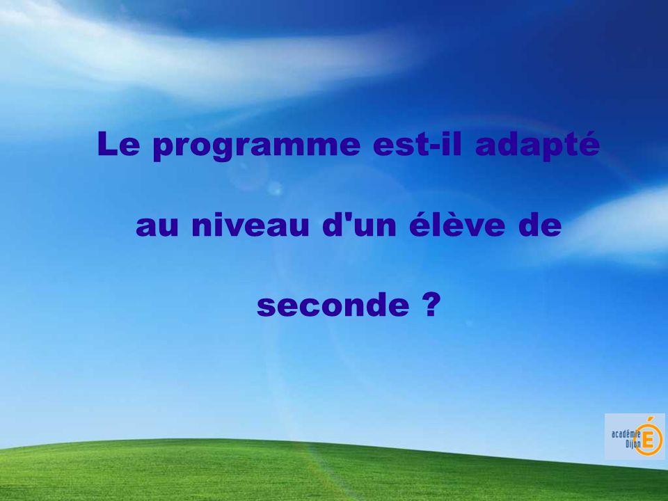Le programme est-il adapté au niveau d'un élève de seconde ?