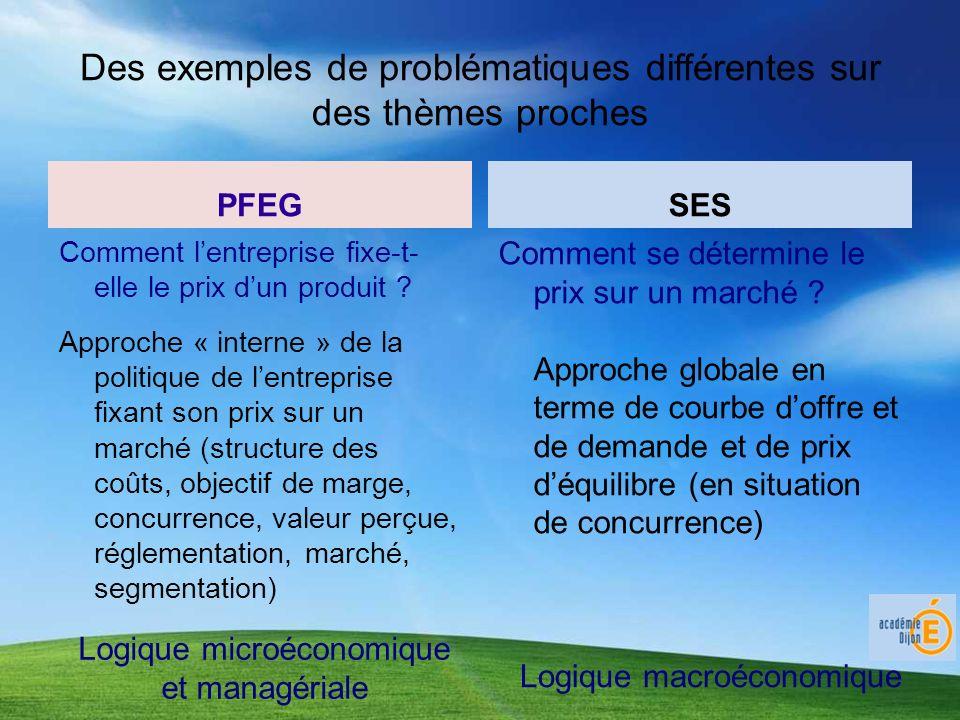 Des exemples de problématiques différentes sur des thèmes proches PFEG Comment lentreprise fixe-t- elle le prix dun produit ? Approche « interne » de