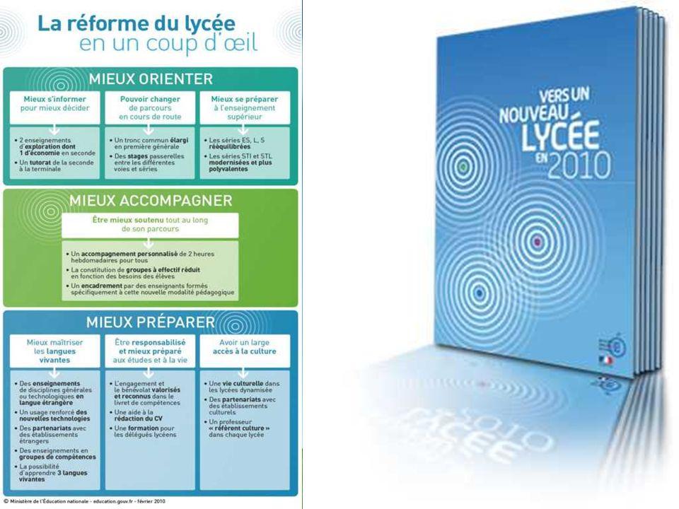Léconomie en seconde Dès la rentrée 2010, lenseignement de léconomie sera proposé à lensemble des lycéens : une réponse aux connaissances insuffisantes des français en matière d économie (cf.