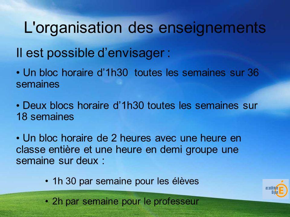 L'organisation des enseignements Il est possible denvisager : Un bloc horaire d1h30 toutes les semaines sur 36 semaines Deux blocs horaire d1h30 toute