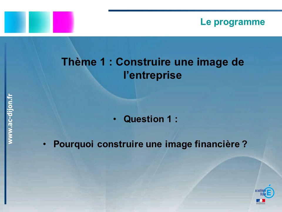 Le programme Thème 1 : Construire une image de lentreprise Question 1 : Pourquoi construire une image financière ?