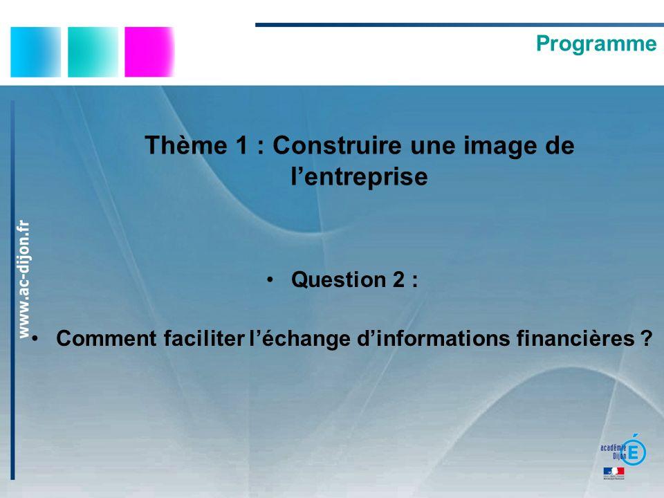 Programme Thème 1 : Construire une image de lentreprise Question 2 : Comment faciliter léchange dinformations financières ?