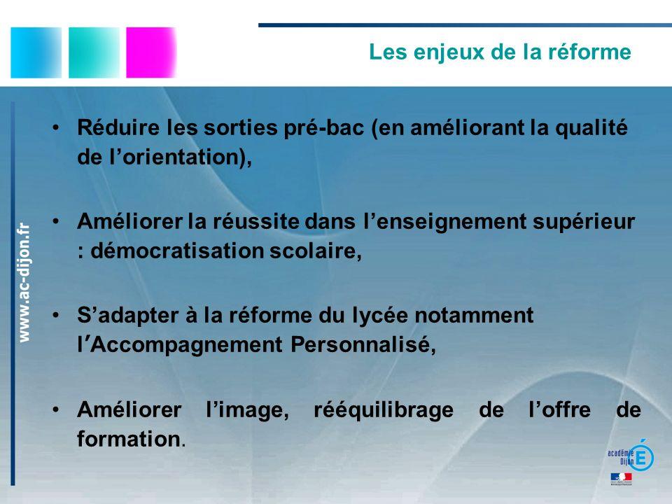 Les enjeux de la réforme Réduire les sorties pré-bac (en améliorant la qualité de lorientation), Améliorer la réussite dans lenseignement supérieur :