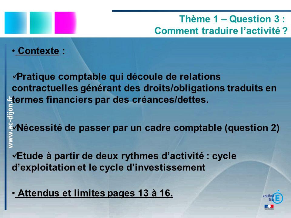 Thème 1 – Question 3 : Comment traduire lactivité ? Contexte : Pratique comptable qui découle de relations contractuelles générant des droits/obligati