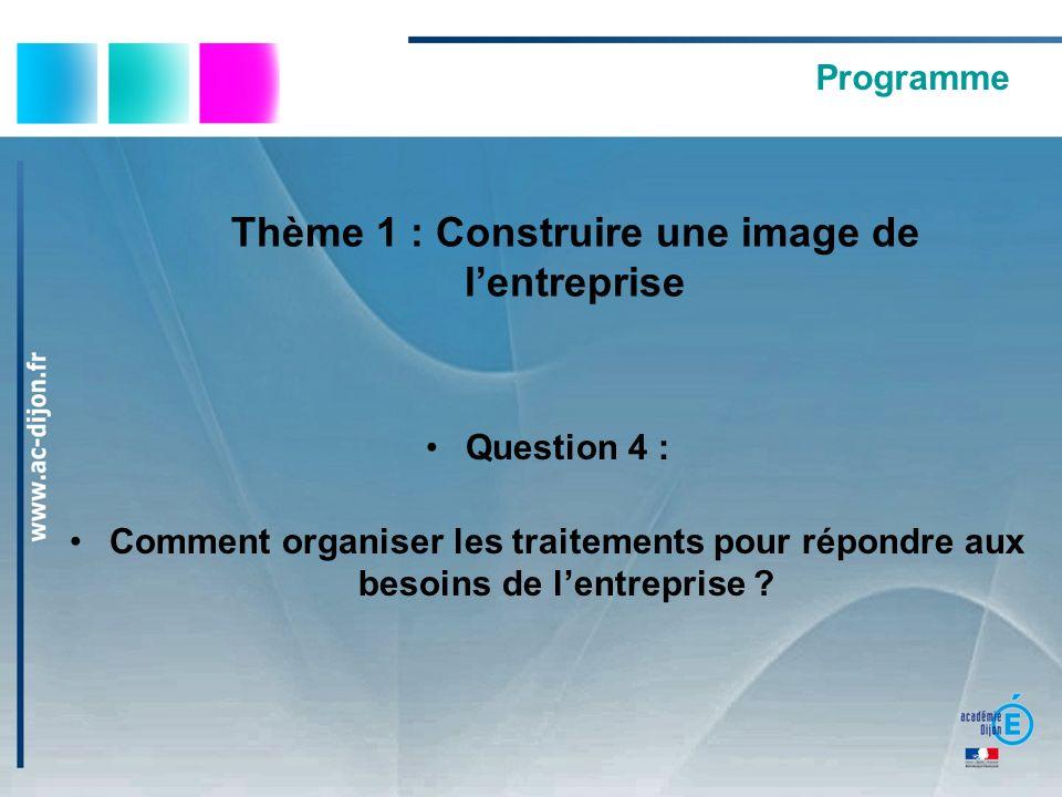 Programme Thème 1 : Construire une image de lentreprise Question 4 : Comment organiser les traitements pour répondre aux besoins de lentreprise ?