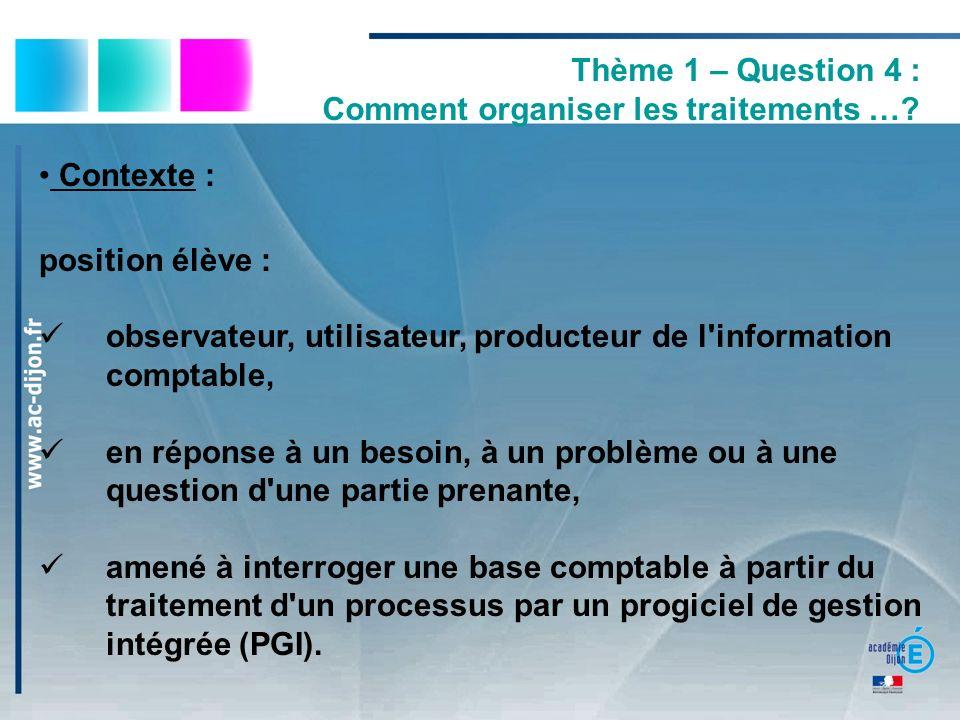 Thème 1 – Question 4 : Comment organiser les traitements …? Contexte : position élève : observateur, utilisateur, producteur de l'information comptabl