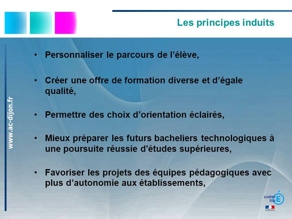 Les principes induits Personnaliser le parcours de lélève, Créer une offre de formation diverse et dégale qualité, Permettre des choix dorientation éc