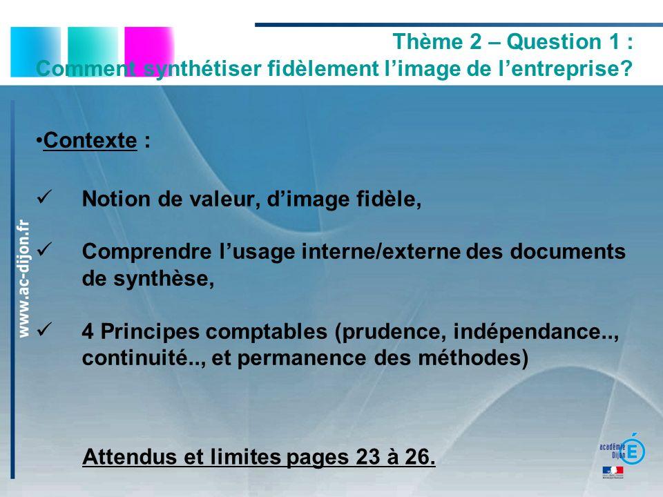 Thème 2 – Question 1 : Comment synthétiser fidèlement limage de lentreprise? Contexte : Notion de valeur, dimage fidèle, Comprendre lusage interne/ext