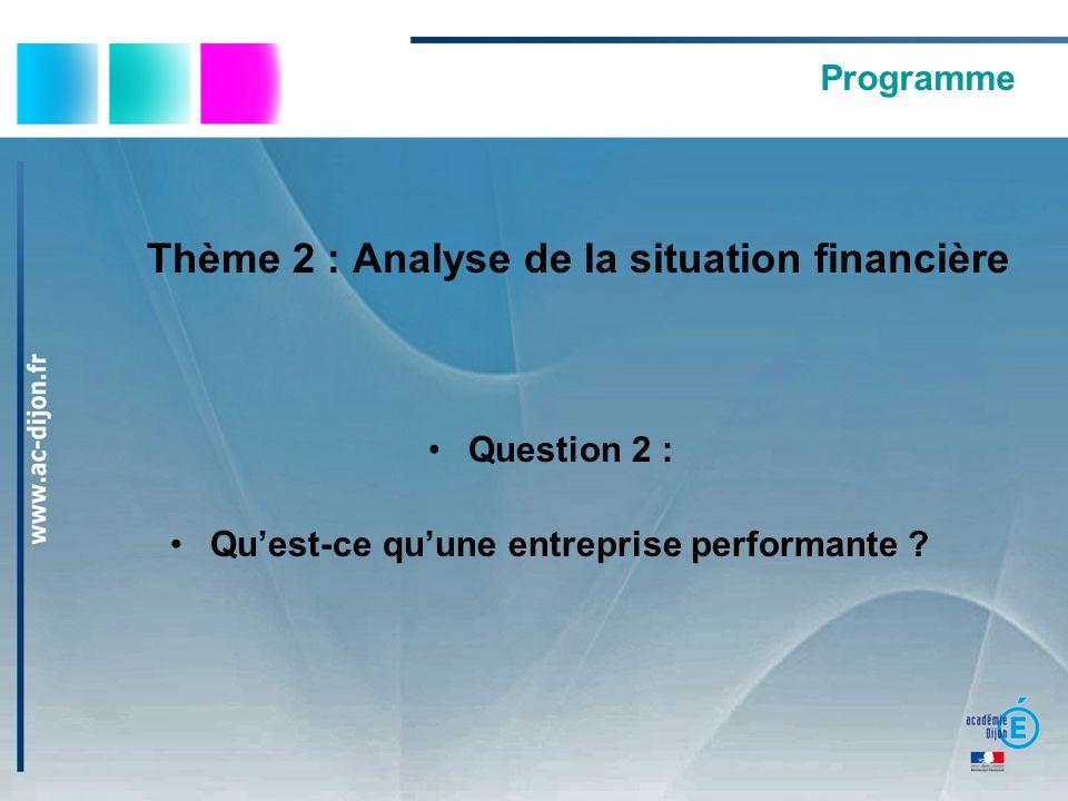 Programme Thème 2 : Analyse de la situation financière Question 2 : Quest-ce quune entreprise performante ?