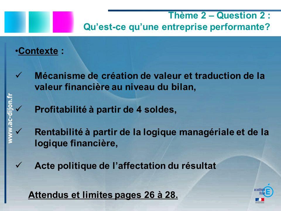 Thème 2 – Question 2 : Quest-ce quune entreprise performante? Contexte : Mécanisme de création de valeur et traduction de la valeur financière au nive