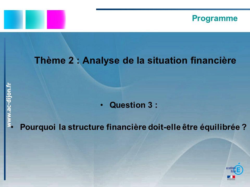 Programme Thème 2 : Analyse de la situation financière Question 3 : Pourquoi la structure financière doit-elle être équilibrée ?