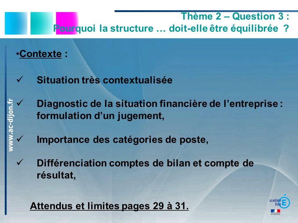 Thème 2 – Question 3 : Pourquoi la structure … doit-elle être équilibrée ? Contexte : Situation très contextualisée Diagnostic de la situation financi