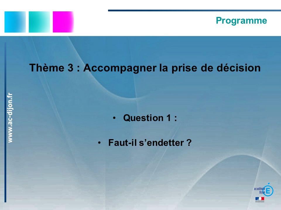 Programme Thème 3 : Accompagner la prise de décision Question 1 : Faut-il sendetter ?