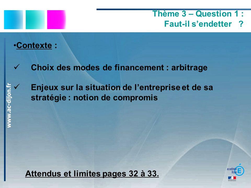 Thème 3 – Question 1 : Faut-il sendetter ? Contexte : Choix des modes de financement : arbitrage Enjeux sur la situation de lentreprise et de sa strat