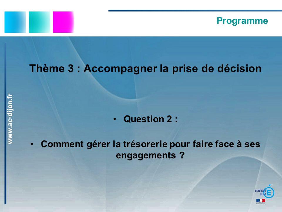 Programme Thème 3 : Accompagner la prise de décision Question 2 : Comment gérer la trésorerie pour faire face à ses engagements ?