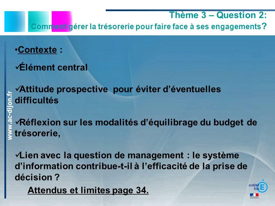 Thème 3 – Question 2: Comment gérer la trésorerie pour faire face à ses engagements ? Contexte : Élément central Attitude prospective pour éviter déve