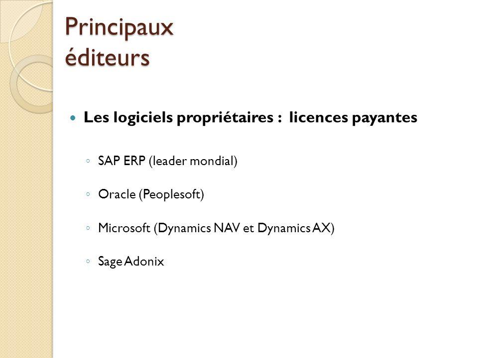 Principaux éditeurs Les logiciels propriétaires : licences payantes SAP ERP (leader mondial) Oracle (Peoplesoft) Microsoft (Dynamics NAV et Dynamics A