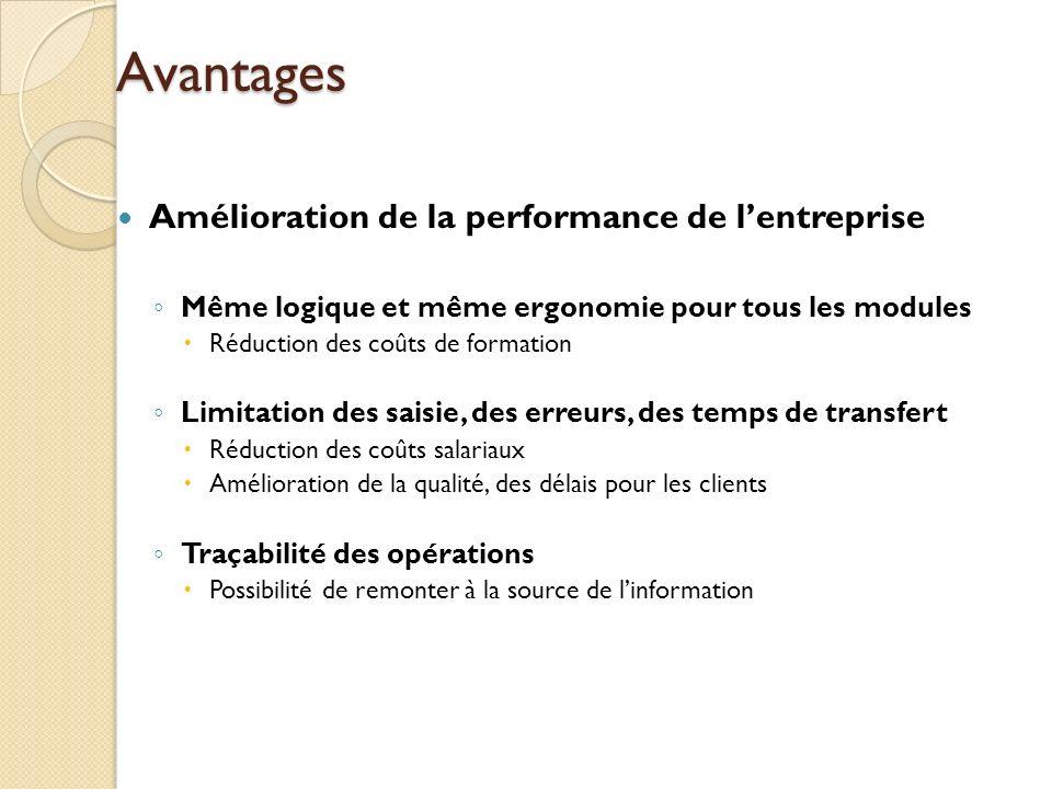 Avantages Amélioration de la performance de lentreprise Même logique et même ergonomie pour tous les modules Réduction des coûts de formation Limitati
