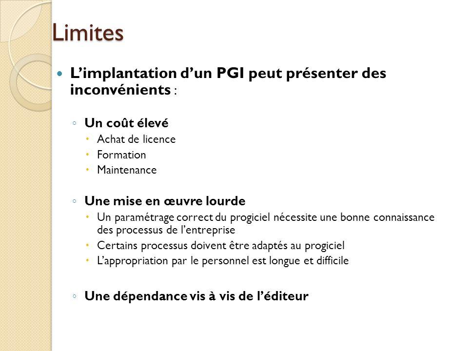 Limites Limplantation dun PGI peut présenter des inconvénients : Un coût élevé Achat de licence Formation Maintenance Une mise en œuvre lourde Un para