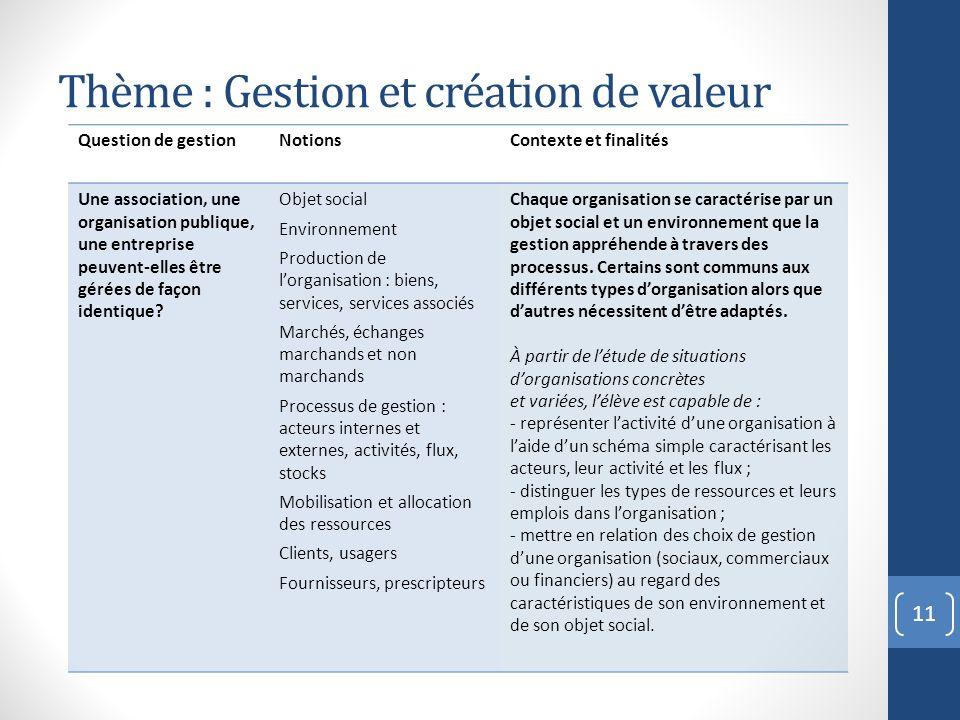 Thème : Gestion et création de valeur 11 Question de gestionNotionsContexte et finalités Une association, une organisation publique, une entreprise pe
